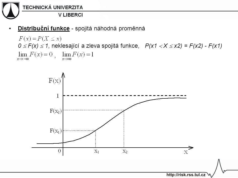 Distribuční funkce - spojitá náhodná proměnná
