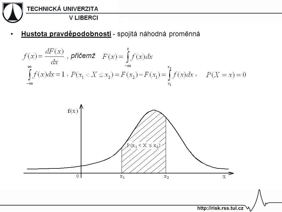 Hustota pravděpodobnosti - spojitá náhodná proměnná