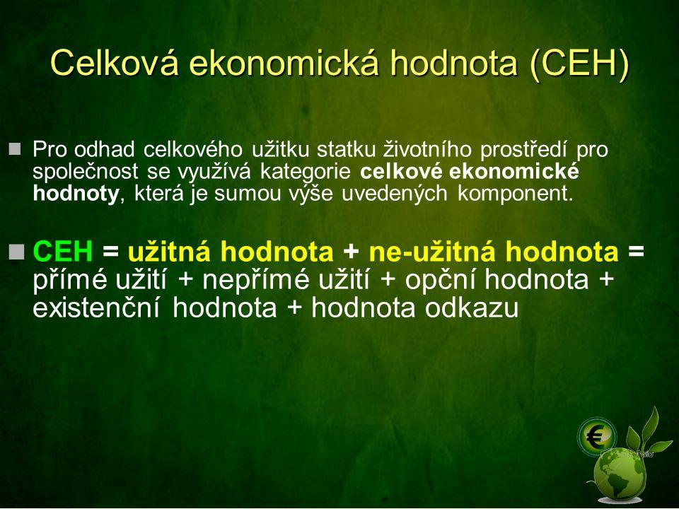 Celková ekonomická hodnota (CEH)