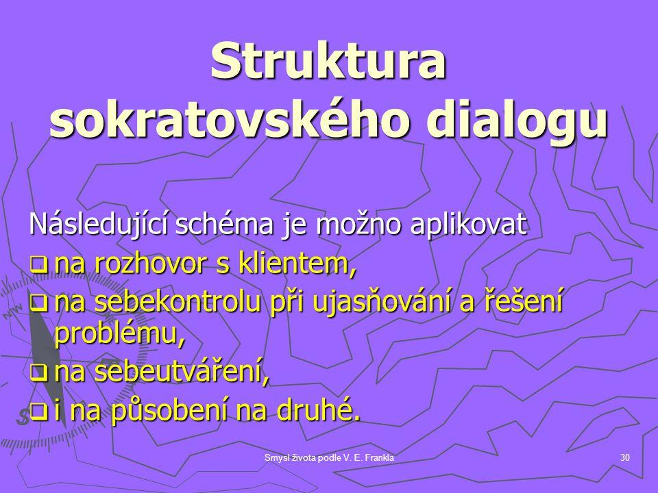 Struktura sokratovského dialogu