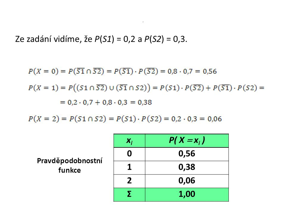 Ze zadání vidíme, že P(S1) = 0,2 a P(S2) = 0,3.