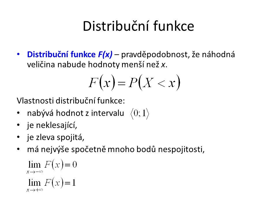 Distribuční funkce Distribuční funkce F(x) – pravděpodobnost, že náhodná veličina nabude hodnoty menší než x.