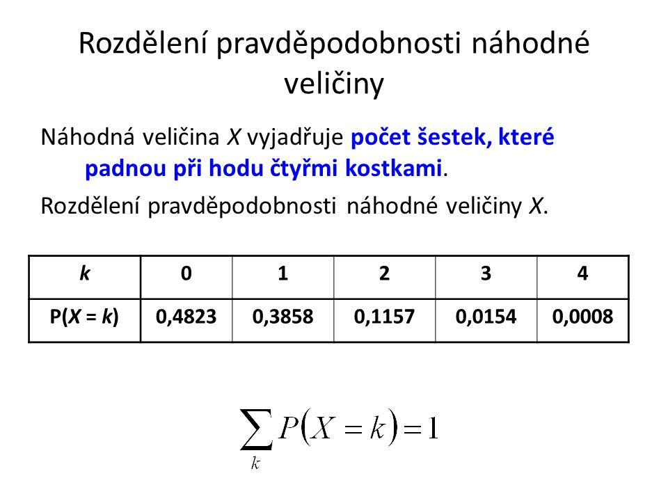 Rozdělení pravděpodobnosti náhodné veličiny