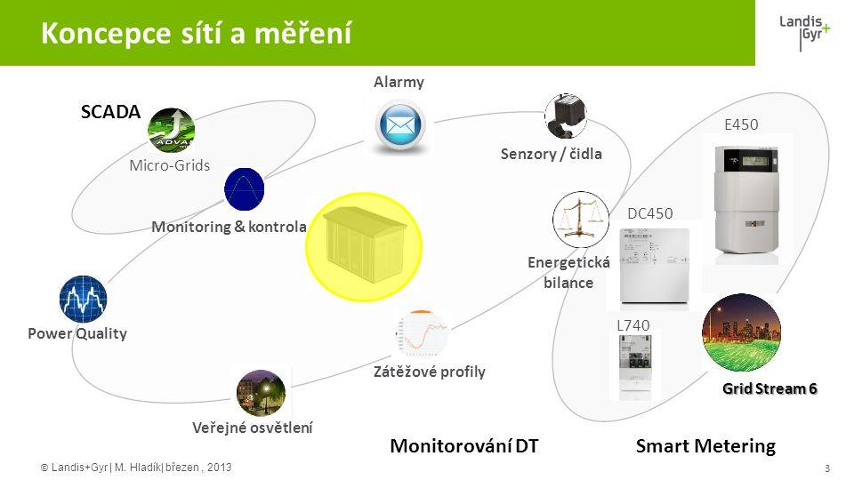 Koncepce sítí a měření SCADA Monitorování DT Smart Metering Alarmy