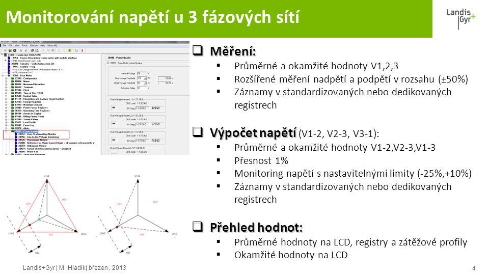 Monitorování napětí u 3 fázových sítí