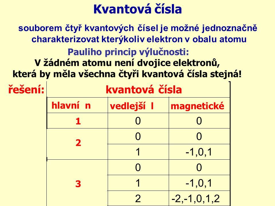 Kvantová čísla řešení: -2,-1,0,1,2 2 -1,0,1 1 kvantová čísla
