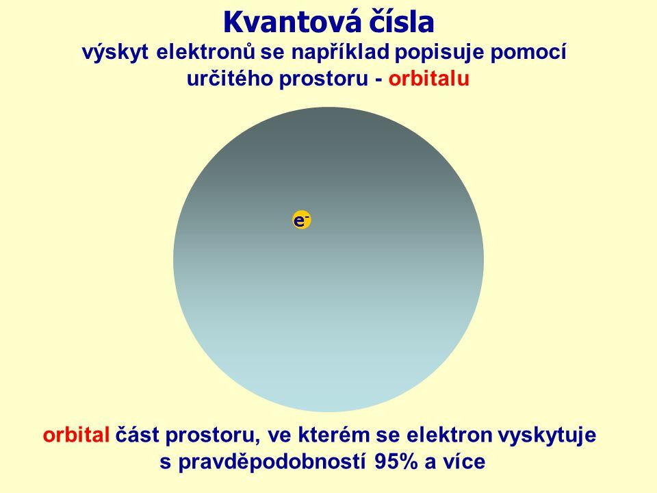 Kvantová čísla výskyt elektronů se například popisuje pomocí