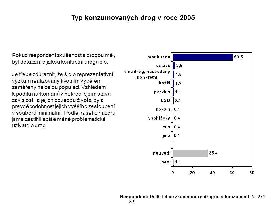 Typ konzumovaných drog v roce 2005