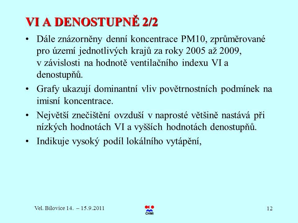 VI A DENOSTUPNĚ 2/2
