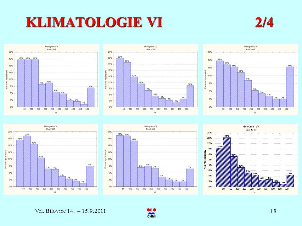 KLIMATOLOGIE VI 2/4 Vel. Bílovice 14. – 15.9.2011