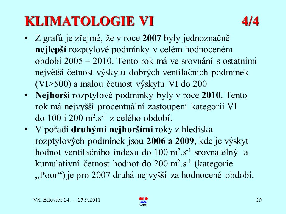 KLIMATOLOGIE VI 4/4