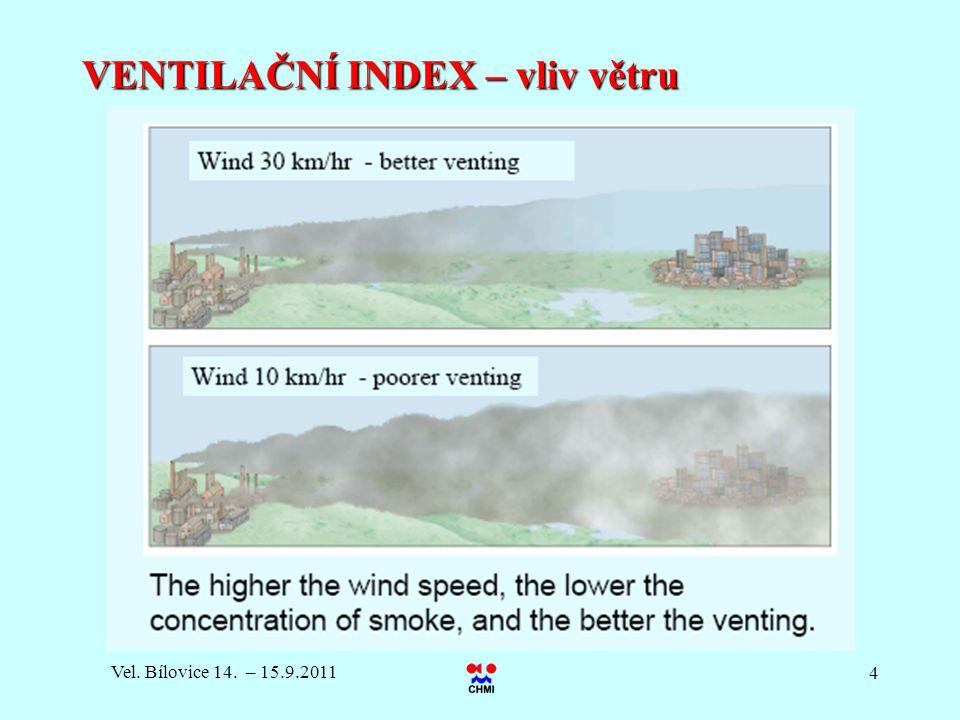 VENTILAČNÍ INDEX – vliv větru