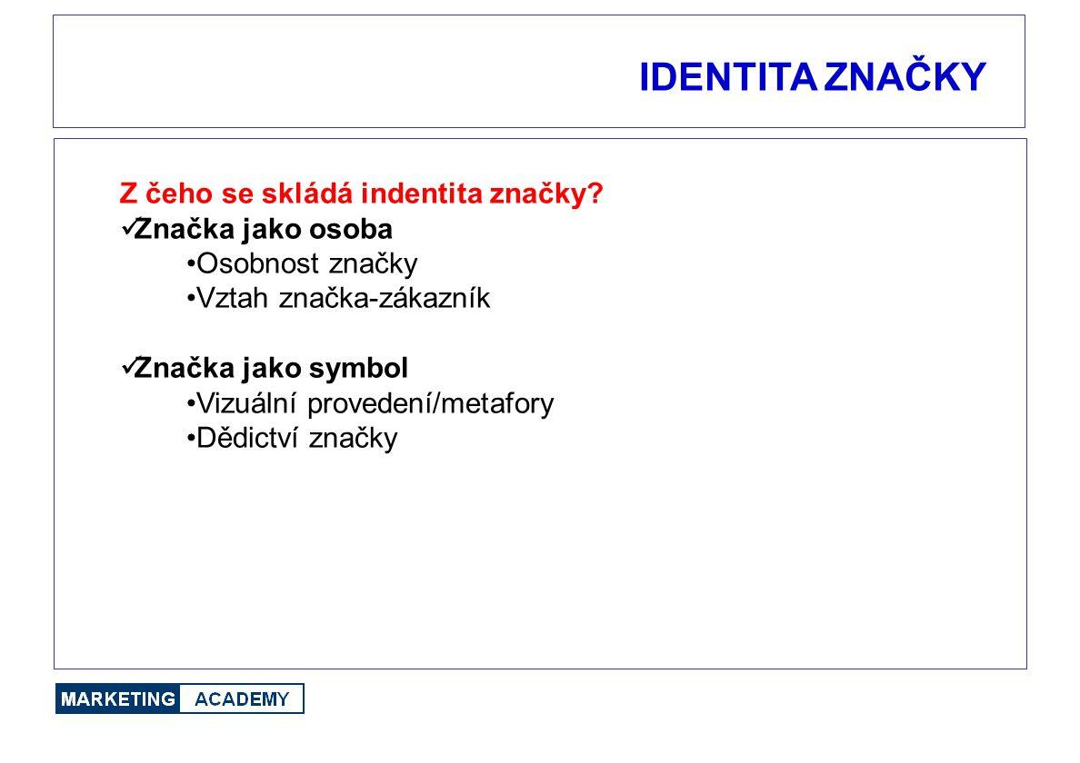 IDENTITA ZNAČKY Z čeho se skládá indentita značky Značka jako osoba