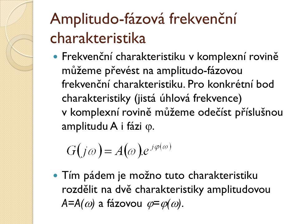 Amplitudo-fázová frekvenční charakteristika
