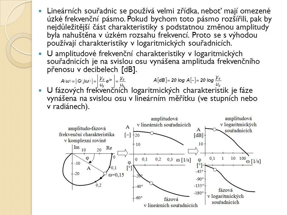 Lineárních souřadnic se používá velmi zřídka, neboť mají omezené úzké frekvenční pásmo. Pokud bychom toto pásmo rozšířili, pak by nejdůležitější část charakteristiky s podstatnou změnou amplitudy byla nahuštěna v úzkém rozsahu frekvencí. Proto se s výhodou používají charakteristiky v logaritmických souřadnicích.