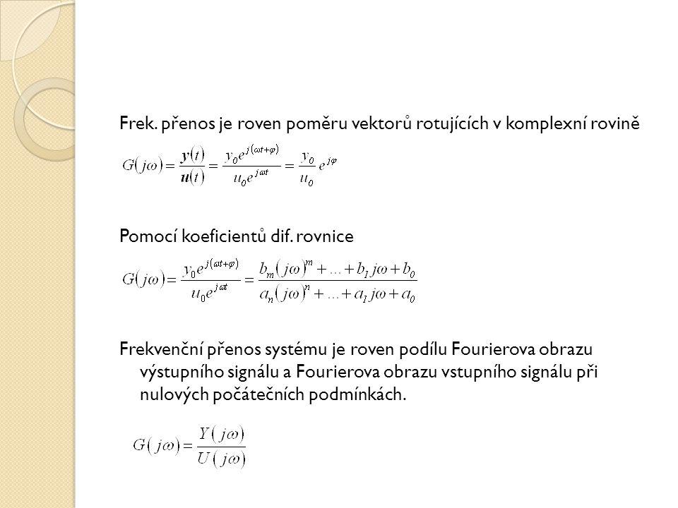 Frek. přenos je roven poměru vektorů rotujících v komplexní rovině