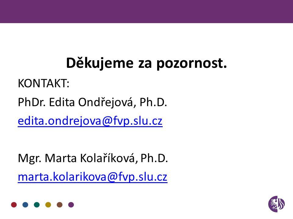 Děkujeme za pozornost. KONTAKT: PhDr. Edita Ondřejová, Ph.D.