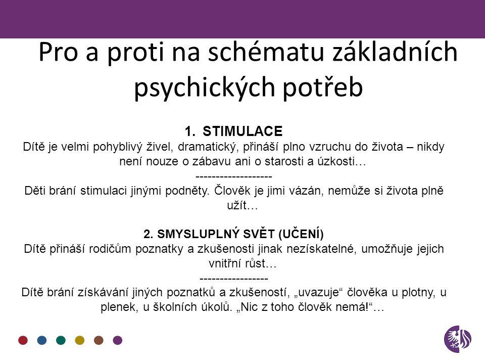 Pro a proti na schématu základních psychických potřeb