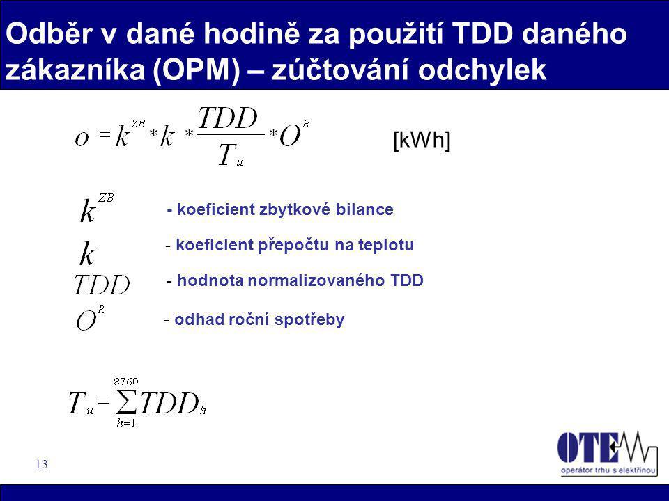 Odběr v dané hodině za použití TDD daného zákazníka (OPM) – zúčtování odchylek