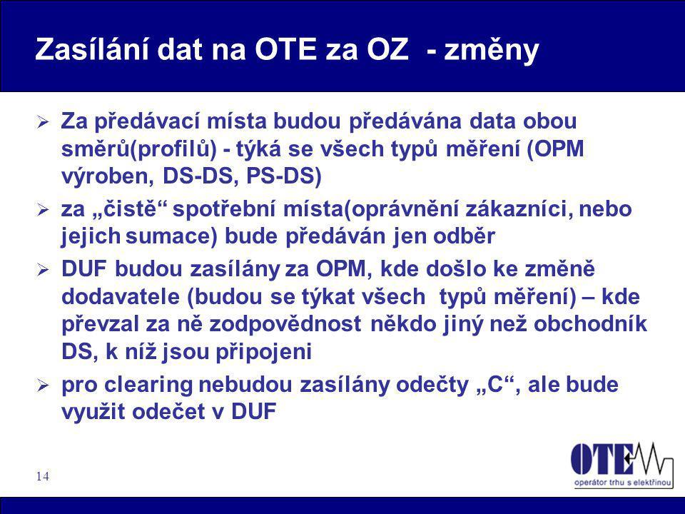 Zasílání dat na OTE za OZ - změny