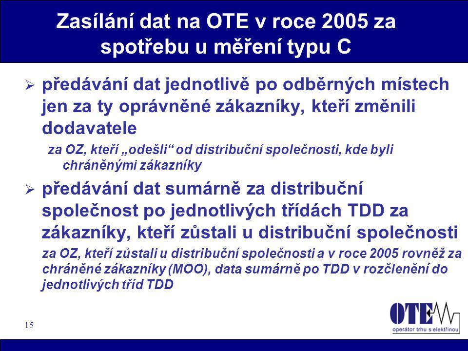 Zasílání dat na OTE v roce 2005 za spotřebu u měření typu C