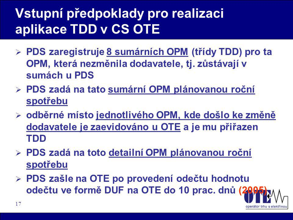 Vstupní předpoklady pro realizaci aplikace TDD v CS OTE