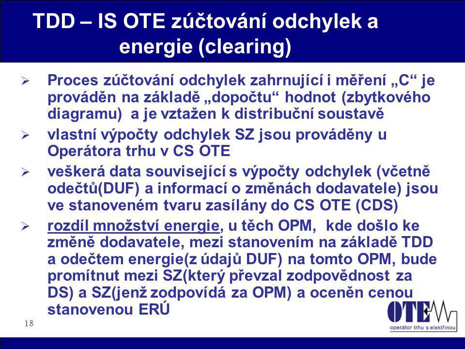 TDD – IS OTE zúčtování odchylek a energie (clearing)
