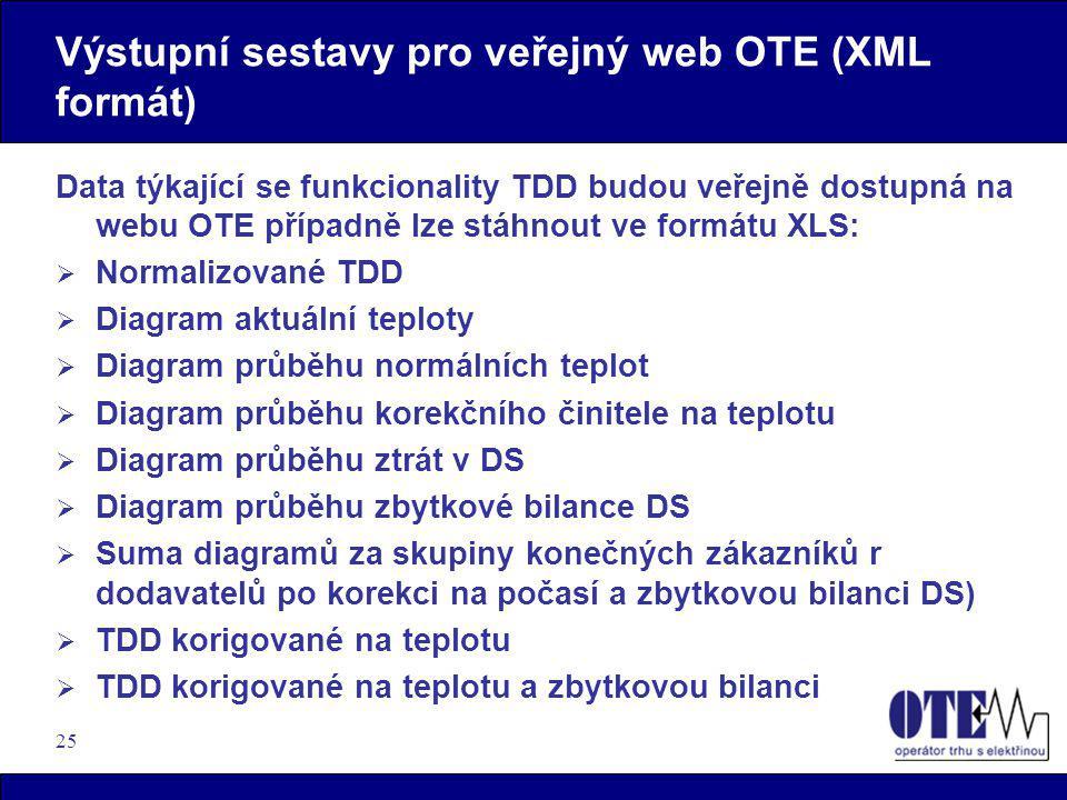 Výstupní sestavy pro veřejný web OTE (XML formát)