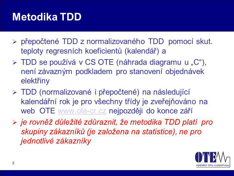 Metodika TDD přepočtené TDD z normalizovaného TDD pomocí skut. teploty regresních koeficientů (kalendář) a.
