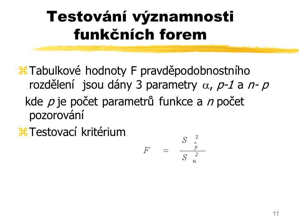 Testování významnosti funkčních forem