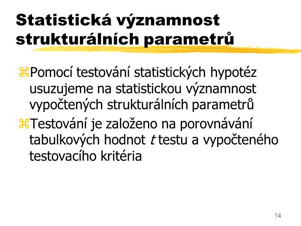 Statistická významnost strukturálních parametrů