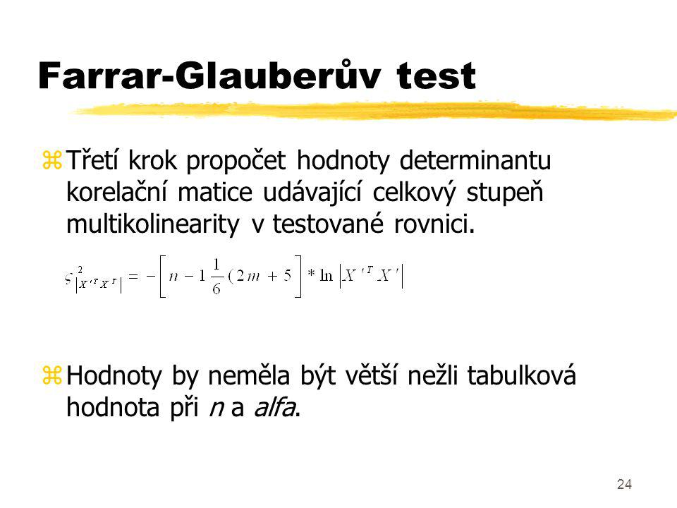 Farrar-Glauberův test