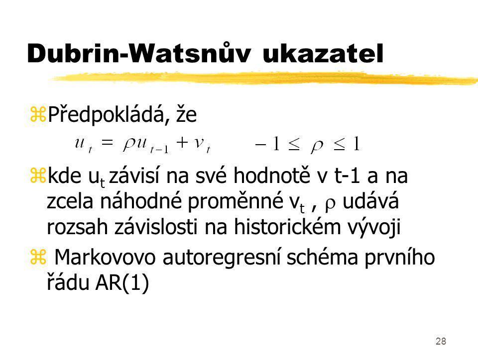 Dubrin-Watsnův ukazatel