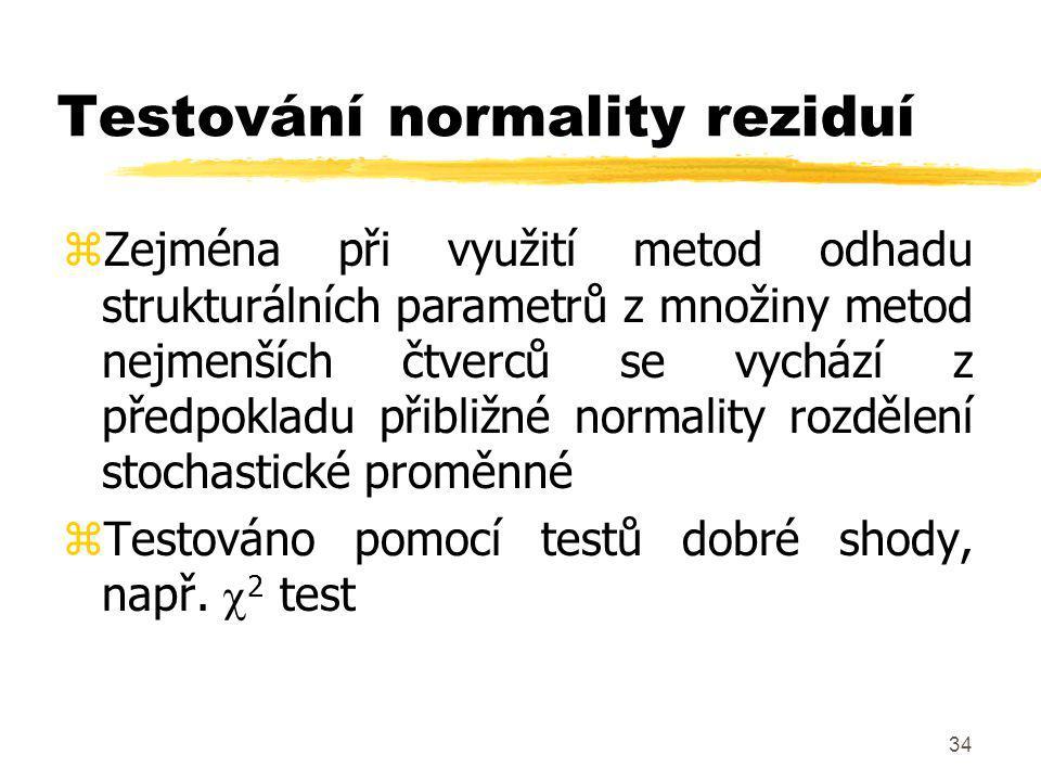 Testování normality reziduí