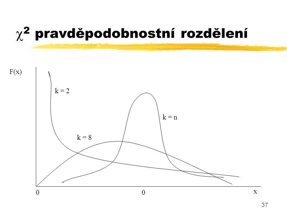 2 pravděpodobnostní rozdělení