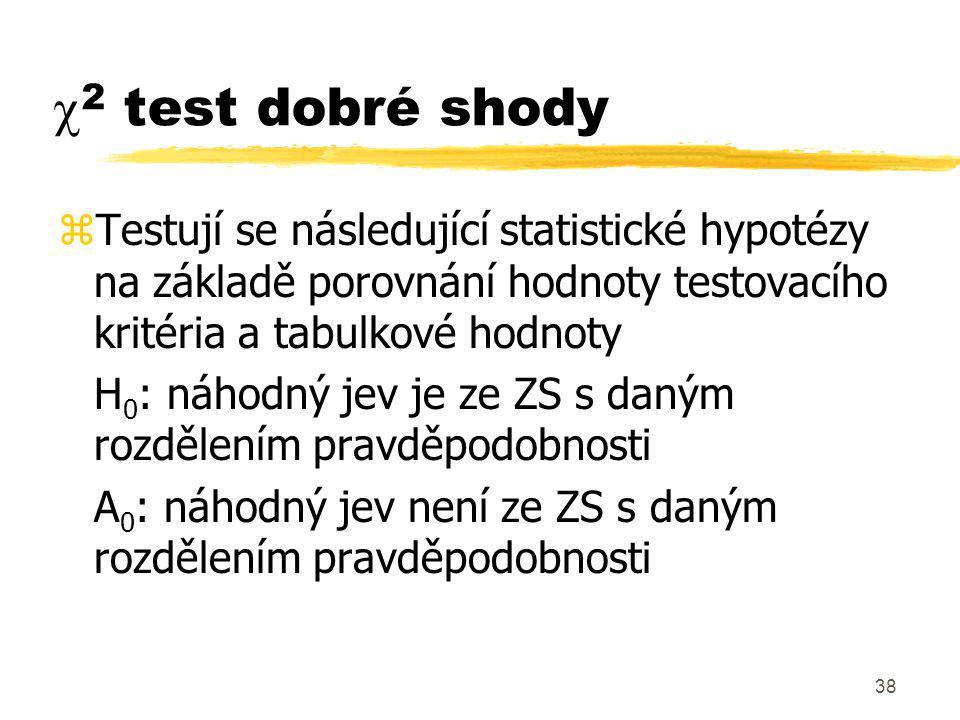 2 test dobré shody Testují se následující statistické hypotézy na základě porovnání hodnoty testovacího kritéria a tabulkové hodnoty.