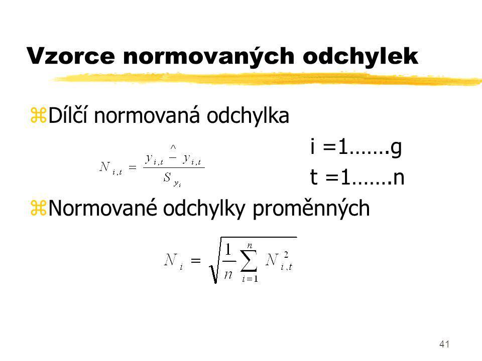 Vzorce normovaných odchylek