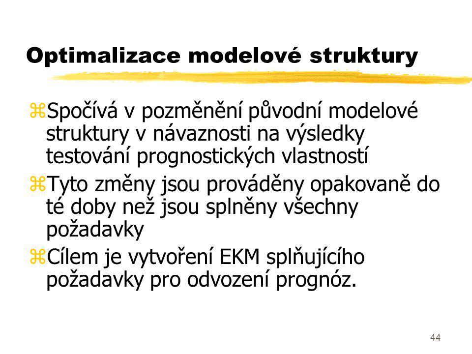 Optimalizace modelové struktury