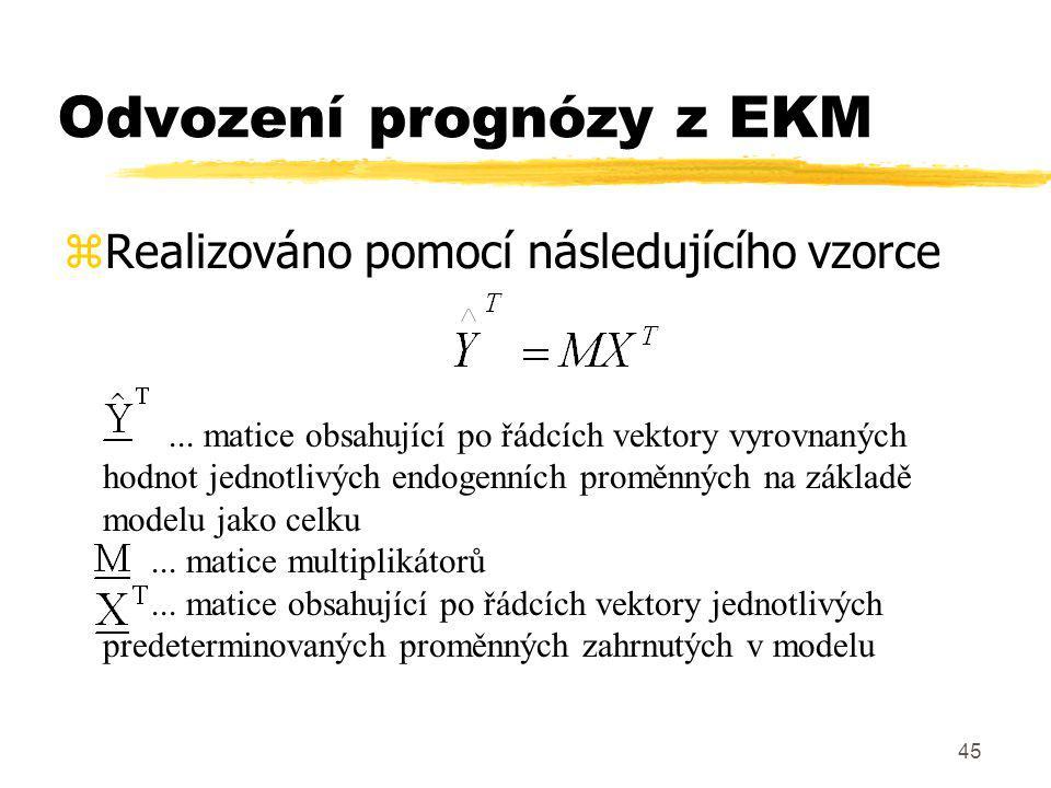 Odvození prognózy z EKM