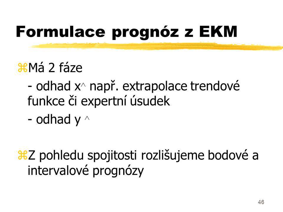 Formulace prognóz z EKM
