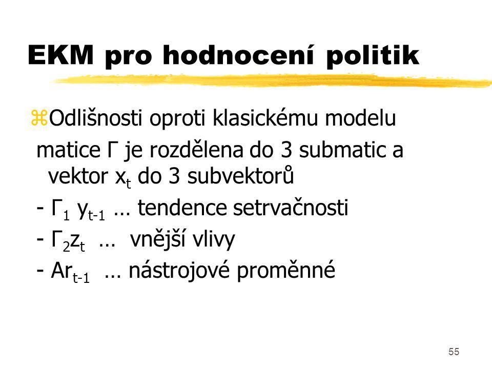 EKM pro hodnocení politik
