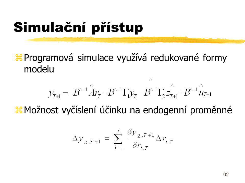 Simulační přístup Programová simulace využívá redukované formy modelu
