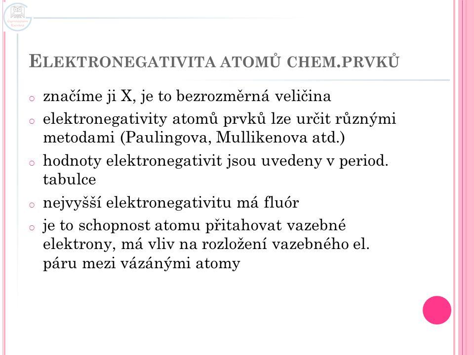 Elektronegativita atomů chem.prvků