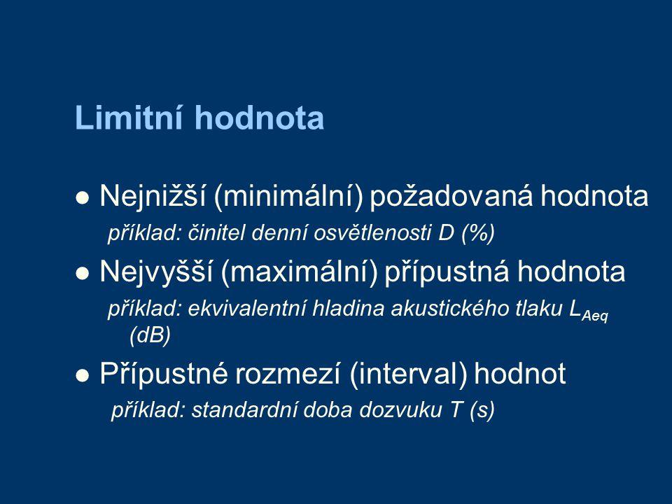 Limitní hodnota Nejnižší (minimální) požadovaná hodnota