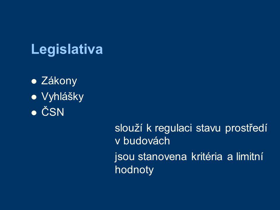 Legislativa Zákony Vyhlášky ČSN