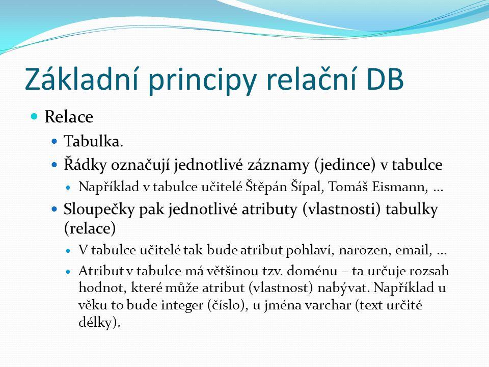 Základní principy relační DB