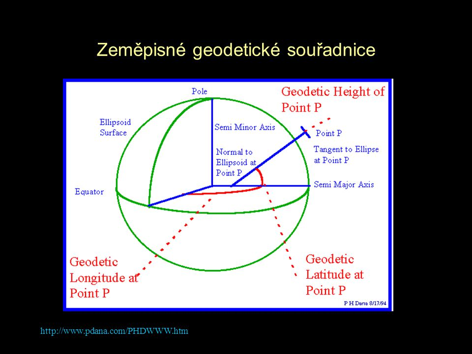 Zeměpisné geodetické souřadnice