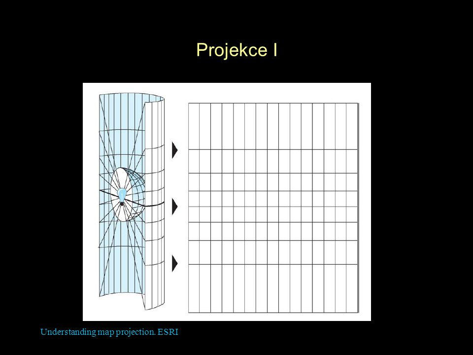 Projekce I Understanding map projection. ESRI