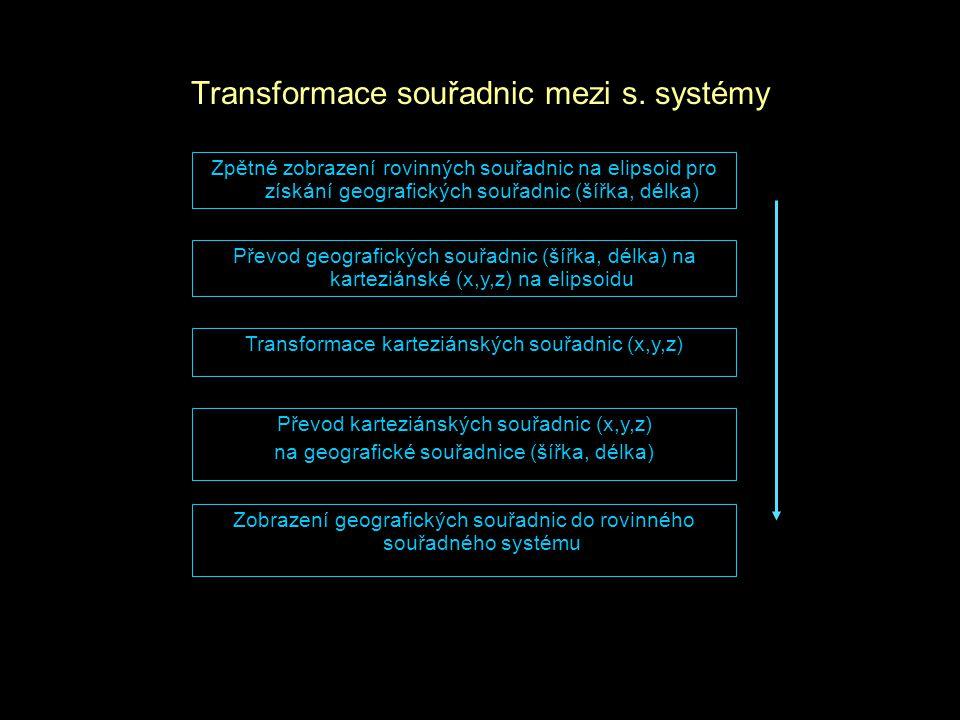 Transformace souřadnic mezi s. systémy