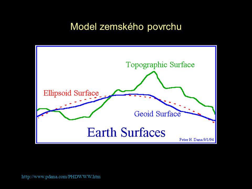 Model zemského povrchu